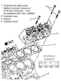20 cylinder head mounting and bolt tightening sequence 3 1l engine
