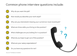 What To Ask In An Interview How To Conduct A Phone Interview Questions To Ask