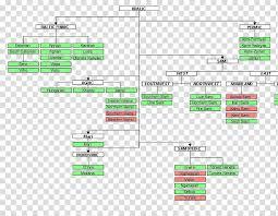Paper Background Uralic Languages Vowel Diagram Altaic