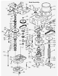 Bridgeport series ii special manual ideasdeportivascanarias wiring diagram