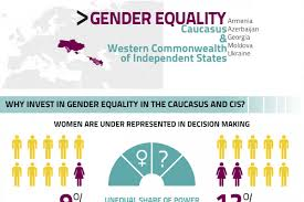 gender inequality in the workplace statistics com
