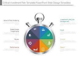 Investment Plan Templates Critical Investment Plan Template Powerpoint Slide Design