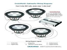 1 ohm sub wiring diagram subwoofer michaelhannan co 1 ohm wiring diagram for subwoofers subwoofer fantastic 2 channel amp to wire dual voice coil