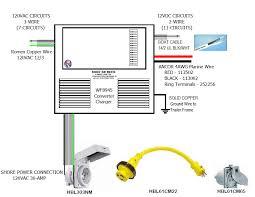 travel trailer 12v wiring diagram the best wiring diagram 2017 cost for inverter installation in rv at Travel Trailer Inverter Wiring Diagram
