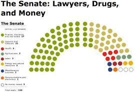 Senate Floor Seating Chart Asymptosis Who Owns Congress A Campaign Cash Seating Chart