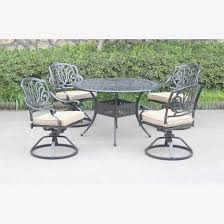 rc willey patio furniture best of rc willey outdoor furniture with regard to rc willey patio