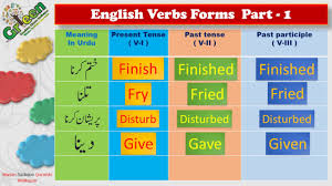 V1 V2 V3 Chart 50 English Verbs With Urdu Meaning 50 Regular Verbs In English V1 V2 V3 Verbs Form With Urdu