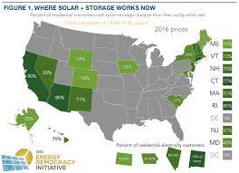 Reverse Power Flow How Solar Batteries Shift Electric Grid