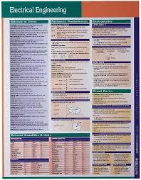 Veracious Engineering Wall Chart Jagruti Auto Engineering