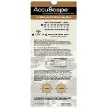 Accuscope Scope Charts 1 4 Moa 1 2 Moa 1 8 Moa