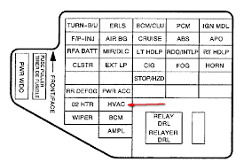 2002 sunfire fuse diagram 2002 image wiring diagram 2001 pontiac sunfire fuse box diagram 2001 auto wiring diagram on 2002 sunfire fuse diagram