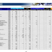 Lista Completa Neumologos Y Pediatras [6ngekqp9ejlv]