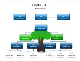 Family Tree Chart Templates Family Tree Template Free Sample Example Format Diagram Of A Chart