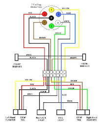 wiring diagram for led trailer lights fitfathers me wiring diagram for trailer lights nissan 2004 wiring diagram for led trailer lights