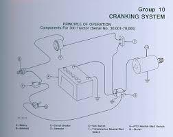 john deere lt wiring diagram tractor repair wiring diagram new idea mower parts diagram further john deere 14sb parts diagram besides john deere parts diagrams