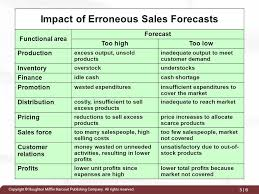 What Is A Sales Forecast Sales Forecasting And Budgeting Ppt Video Online Download