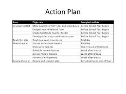 behavior management plan best kindergarten behavior ideas on hutchison p behavior management plan 5 18 14