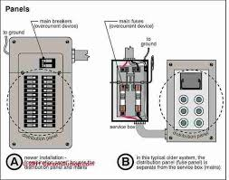 main electrical panel wiring diagram wiring diagrams similiar circuit breaker panel diagram keywords