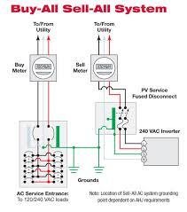 electrical service entrance diagrams electrical service entrance wiring diagram wiring diagrams on electrical service entrance diagrams