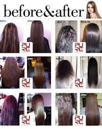 best care professional homemade hair keratin treatment conditioner for curly smoothing