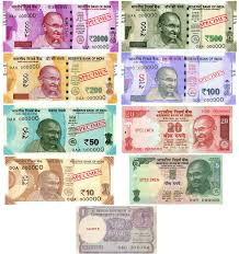 Usd Against All Currencies Chart Indian Rupee Wikipedia