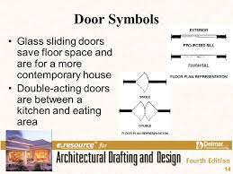 Floor Plan Symbols  Symbols  Pinterest  Symbols Small House Architectural Floor Plan Door Symbols