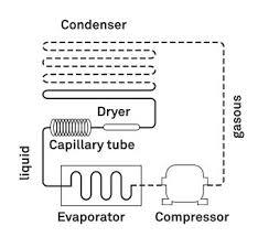 refrigerator compressor compressor wiring diagram kenmore photos of compressor wiring diagram kenmore refrigerator