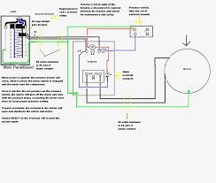 single phase 220v motor wiring diagram at 220v wiring diagrams latest wiring diagram for 220v motor best collections of 220 volt outlet wire colors at 3