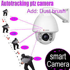<b>IMPORX</b> Security System - Amazing prodcuts with exclusive ...