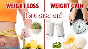 Fitness Diet Chart Gym Diet Chart In Hindi Jane Aahar Sambandhi Jankari