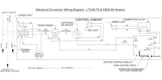 reznor wiring schematic chevy alternator wiring diagram images autocad library infrared industrial and commercial tube ceramic additional tube heater information wiring diagram for electric
