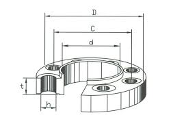 Flange Od Id Pcd Chart Guide To Properly Measuring Flanges World Wide Metric Blog