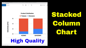 How To Make A Stacked Bar Graph In Google Sheets Tutorial 4