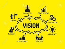 Picture Vision Chart Vision Chart With Keywords And Icons On Yellow Background
