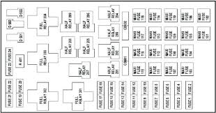 2004 ford ranger starter wiring diagram polaris 6x6 500 e fuse full size of 2004 ranger radio wiring harness diagram polaris 6x6 500 ford fuse box enthusiasts