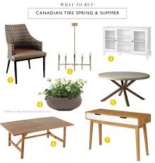 rambling renovators what to at canadian tire for spring