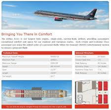 Aircraft A321 Seating Chart Royal Jordanian Airlines Airbus A321 Aircraft Seating Chart