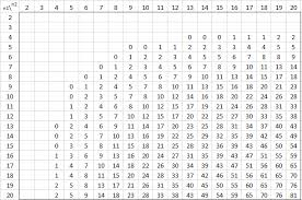 Mann Whitney Table Real Statistics Using Excel