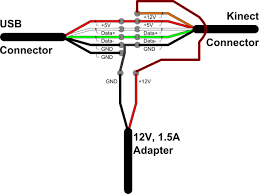 xbox headset wire diagram in addition midi to usb cable wiring midi wiring diagram at Midi Wiring Diagram