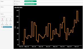 Step Chart In Tableau Analytics Tuts
