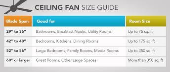 Fan Size Chart Ceiling Fan Sizes Guide Ceiling Fans