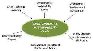 environmental sustainability essay environmental sustainability essay by fry63204