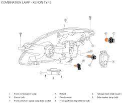 2007 2011 Nissan Altima Sedan Headlamp Bulb Removal