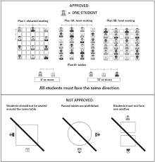 College Board Seating Chart Seating Charts Tools And Policy