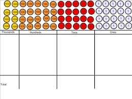 Place Value Chart With Disks Learning Place Value Lessons Tes Teach