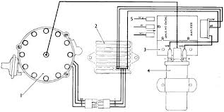 xke distributor and ignition system wiring diagram jaguar xke distributor and ignition system wiring diagram