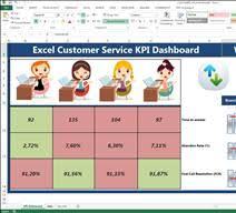 hr dashboard in excel hr dashboard 2