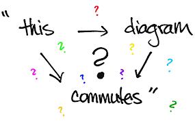 Venn Diagram Math Definition H And R Diagram Math Sololkerpla Club