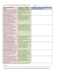 Setting-boundaries-worksheet & Setting Boundaries Worksheets Best ...