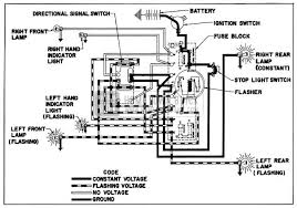 1955 buick signal system hometown buick 1955 buick direction signal lamp circuit diagram left turn indicated